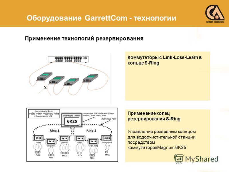 Оборудование GarrettCom - технологии Коммутаторы с Link-Loss-Learn в кольце S-Ring Применение колец резервирования S-Ring Управление резервным кольцом для водоочистительной станции посредством коммутаторовMagnum 6K25 Применение технологий резервирова
