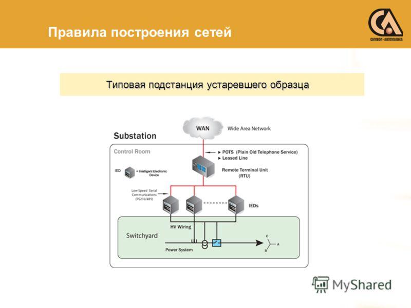 Правила построения сетей Типовая подстанция устаревшего образца