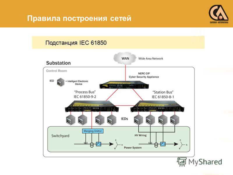 Правила построения сетей Подстанция IEC 61850