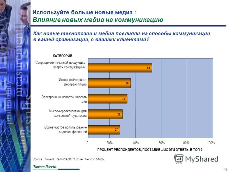 18 s:\shared\03PRGgr\IABC-02.ppt\CHO\2-03 Показывайте как ценна коммуникация для работы организации: Частота использования и тип внешних параметров 26 12 13 14 17 26 23 18 21 20 37 35 38 33 0% 10% 20% 30% 40% 50% 60% 70% 80% 90% 100% Общение с Соотве