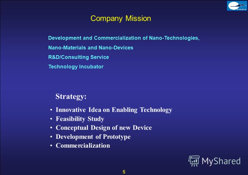 5 Innovative Idea on Enabling Technology Feasibility Study Conceptual Design of new Device Development of Prototype Commercialization Strategy: Company Mission Development and Commercialization of Nano-Technologies, Nano-Materials and Nano-Devices R&