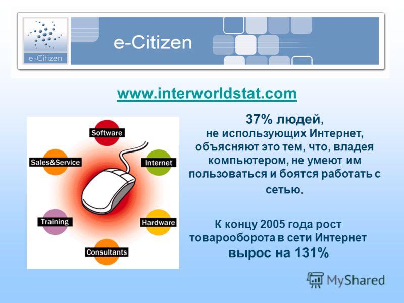www.interworldstat.com 37% людей, не использующих Интернет, объясняют это тем, что, владея компьютером, не умеют им пользоваться и боятся работать с сетью. К концу 2005 года рост товарооборота в сети Интернет вырос на 131%