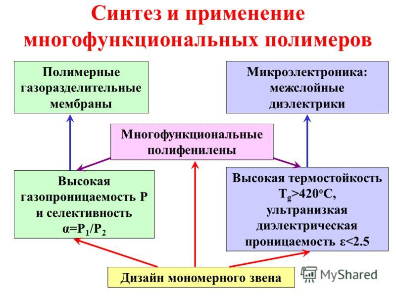 pdf arpack