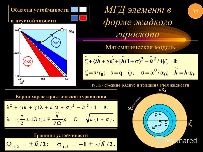 МГД элемент в форме жидкого гироскопа Математическая модель r 0, h - средние радиус и толщина слоя жидкости Корни характеристического уравнения Границы устойчивости Области устойчивости и неустойчивости 34