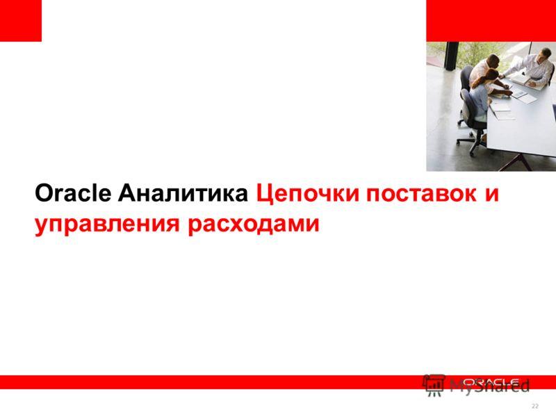 22 Oracle Аналитика Цепочки поставок и управления расходами
