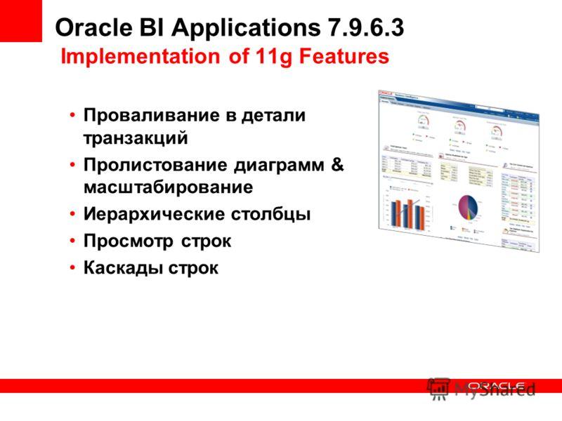 Oracle BI Applications 7.9.6.3 Implementation of 11g Features Проваливание в детали транзакций Пролистование диаграмм & масштабирование Иерархические столбцы Просмотр строк Каскады строк