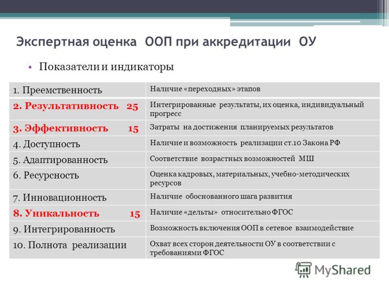Экспертная оценка ООП при аккредитации ОУ Показатели и индикаторы 1. Преемственность Наличие «переходных» этапов 2. Результативность 25 Интегрированные результаты, их оценка, индивидуальный прогресс 3. Эффективность 15 Затраты на достижения планируем