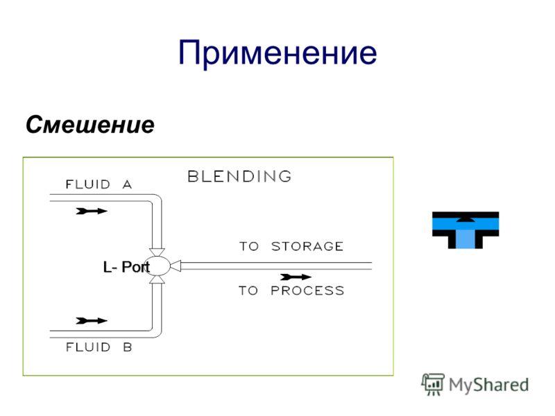 L- Port Конфигурация