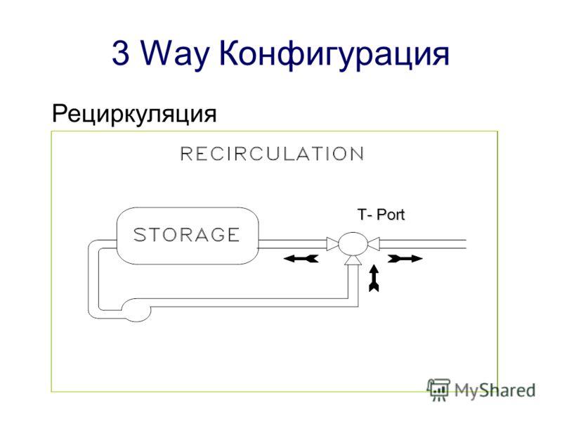 T-Port Рабочие положения