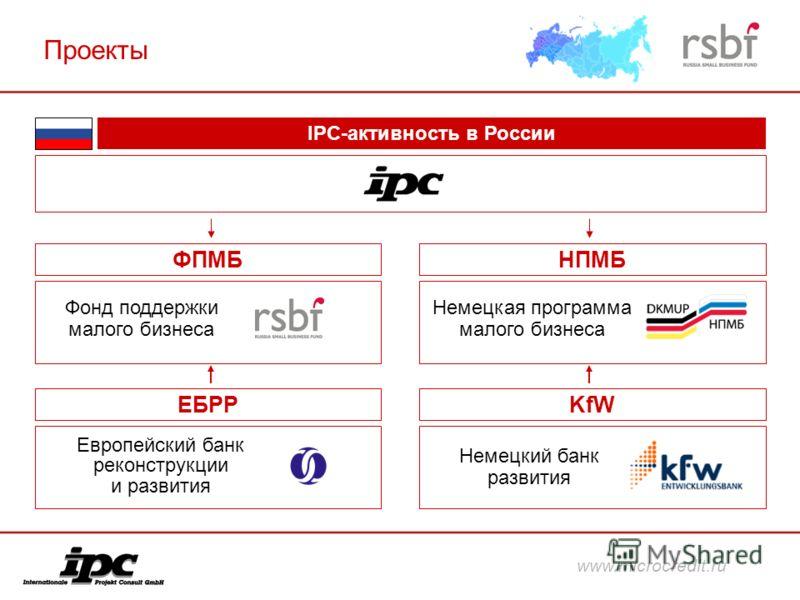 IPC-активность в России Европейский банк реконструкции и развития Фонд поддержки малого бизнеса Немецкая программа малого бизнеса Немецкий банк развития ФПМБНПМБ ЕБРРKfW Проекты www.microcredit.ru