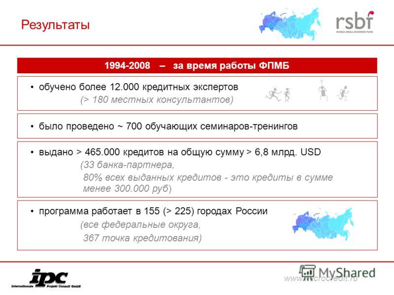 1994-2008 – за время работы ФПМБ Результаты программа работает в 155 (> 225) городах России (> 180 местных консультантов) (все федеральные округа, 367 точка кредитования) (33 банка-партнера, 80% всех выданных кредитов - это кредиты в сумме менее 300.