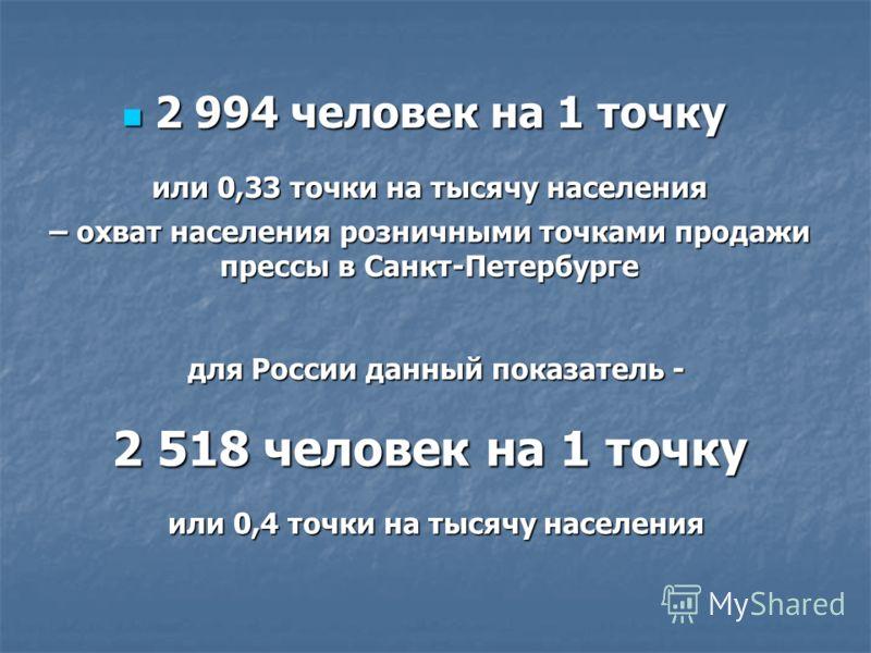 – охват населения розничными точками продажи прессы в Санкт-Петербурге 2 994 человек на 1 точку 2 994 человек на 1 точку для России данный показатель - 2 518 человек на 1 точку или 0,33 точки на тысячу населения или 0,4 точки на тысячу населения