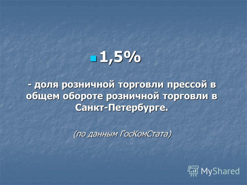 - доля розничной торговли прессой в общем обороте розничной торговли в Санкт-Петербурге. 1,5% 1,5% (по данным ГосКомСтата)