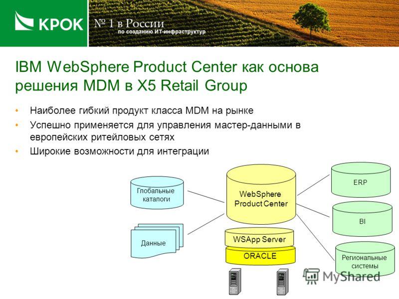 IBM WebSphere Product Center как основа решения MDM в X5 Retail Group Наиболее гибкий продукт класса MDM на рынке Успешно применяется для управления мастер-данными в европейских ритейловых сетях Широкие возможности для интеграции ORACLE WSApp Server