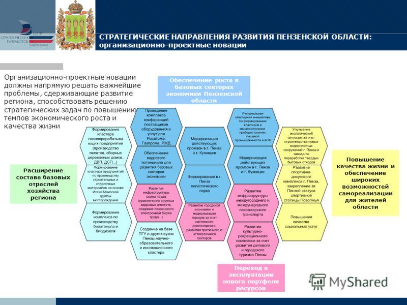 СТРАТЕГИЧЕСКИЕ НАПРАВЛЕНИЯ РАЗВИТИЯ ПЕНЗЕНСКОЙ ОБЛАСТИ: организационно-проектные новации - Расширение состава базовых отраслей хозяйства региона Организационно-проектные новации должны напрямую решать важнейшие проблемы, сдерживающие развитие региона