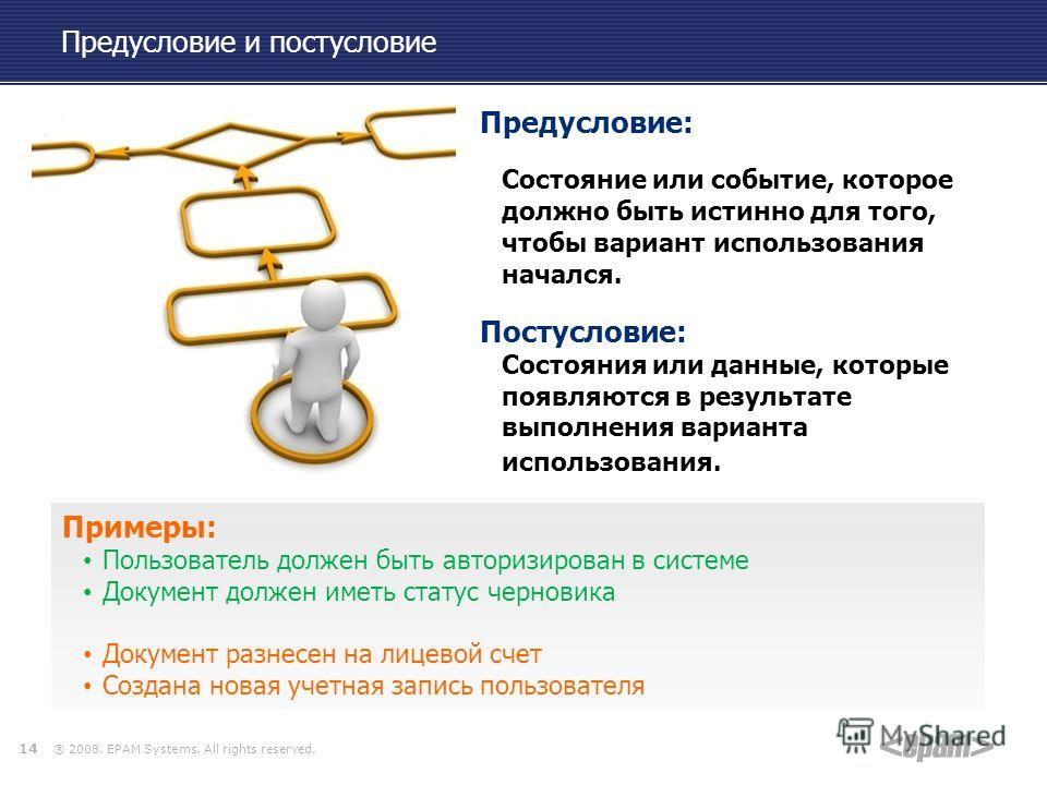 ® 2008. EPAM Systems. All rights reserved. 14 Предусловие и постусловие Предусловие: Состояние или событие, которое должно быть истинно для того, чтобы вариант использования начался. Постусловие: Состояния или данные, которые появляются в результате