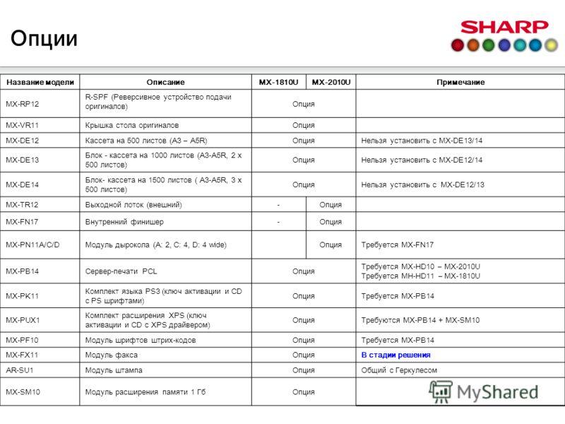 Опции Название моделиОписаниеMX-1810UMX-2010UПримечание MX-RP12 R-SPF (Реверсивное устройство подачи оригиналов) Опция MX-VR11 Крышка стола оригиналов Опция MX-DE12 Кассета на 500 листов (A3 – A5R) ОпцияНельзя установить с MX-DE13/14 MX-DE13 Блок - к