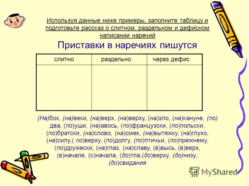 Используя данные ниже примеры, заполните таблицу и подготовьте рассказ о слитном, раздельном и дефисном написании наречий Приставки в наречиях пишутся (На)бок, (на)веки, (на)верх, (на)верху, (на)зло, (на)кануне, (по) два, (по)уши, (на)авось, (по)фран