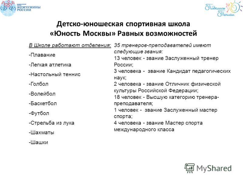Детско-юношеская спортивная школа «Юность Москвы» Равных возможностей В Школе работают отделения: -Плавание -Легкая атлетика -Настольный теннис -Голбол -Волейбол -Баскетбол -Футбол -Стрельба из лука -Шахматы -Шашки 35 тренеров-преподавателей имеют сл