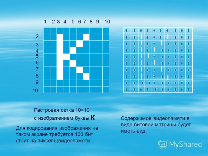 12 2 3 3 4 4 5 5 6 6 7 7 8 8 9 9 10 Растровая сетка 10×10 с изображением буквы К Для кодирования изображения на таком экране требуется 100 бит (1бит на пиксель)видеопамяти Содержимое видеопамяти в виде битовой матрицы будет иметь вид: