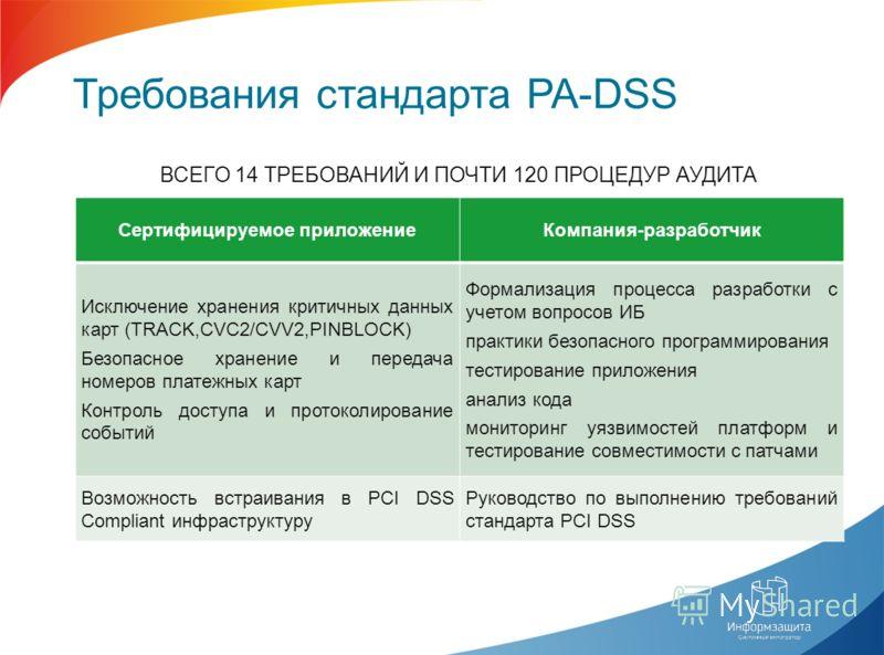 Требования стандарта PA-DSS ВСЕГО 14 ТРЕБОВАНИЙ И ПОЧТИ 120 ПРОЦЕДУР АУДИТА Сертифицируемое приложениеКомпания-разработчик Исключение хранения критичных данных карт (TRACK,CVC2/CVV2,PINBLOCK) Безопасное хранение и передача номеров платежных карт Конт
