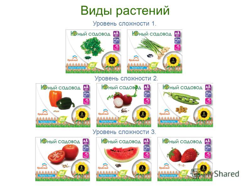 Виды растений Уровень сложности 1. Уровень сложности 2. Уровень сложности 3.
