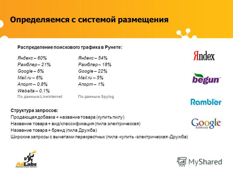 Определяемся с системой размещения Яндекс – 54% Рамблер – 18% Google – 22% Mail.ru – 5% Апорт – 1% По данным Spylog Структура запросов: Продающая добавка + название товара (купить пилу) Название товара + вид/классификация (пила электрическая) Названи