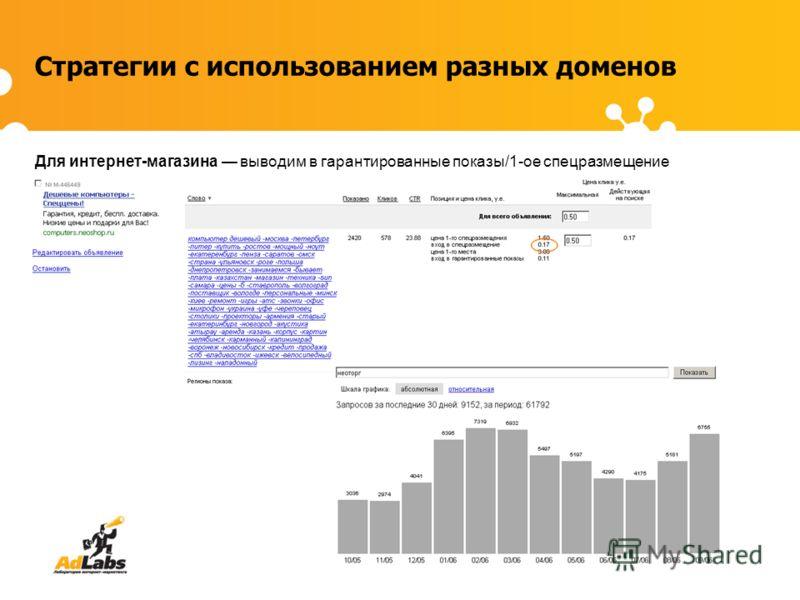 Стратегии с использованием разных доменов Для интернет-магазина выводим в гарантированные показы/1-ое спецразмещение