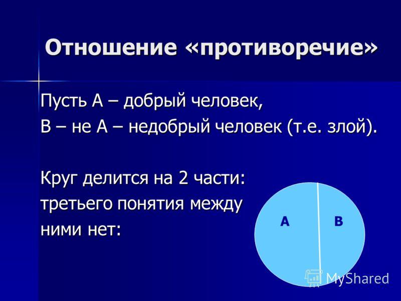 Отношение «противоречие» Пусть А – добрый человек, В – не А – недобрый человек (т.е. злой). Круг делится на 2 части: третьего понятия между ними нет: АВ