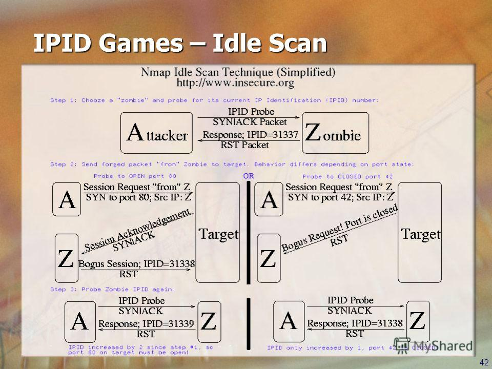 42 IPID Games – Idle Scan