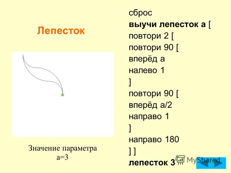 сброс выучи лепесток а [ повтори 2 [ повтори 90 [ вперёд а налево 1 ] повтори 90 [ вперёд а/2 направо 1 ] направо 180 ] лепесток 3 Лепесток Значение параметра а=3