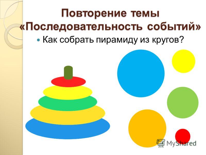 Повторение темы «Последовательность событий» Как собрать пирамиду из кругов?