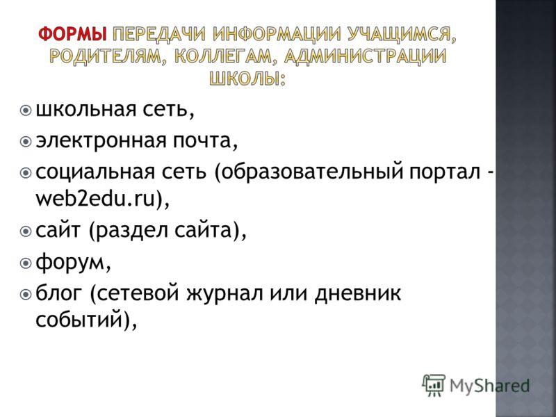 школьная сеть, электронная почта, социальная сеть (образовательный портал - web2edu.ru), сайт (раздел сайта), форум, блог (сетевой журнал или дневник событий),