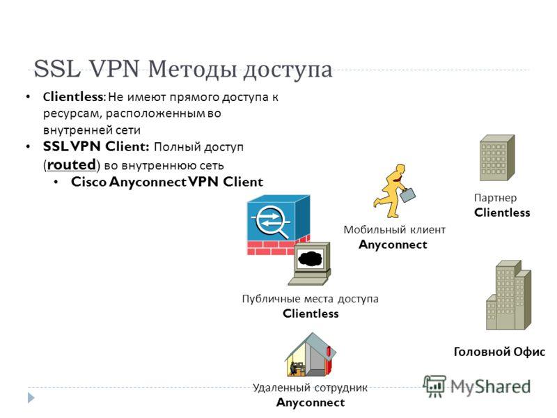 SSL VPN Методы доступа Партнер Clientless Мобильный клиент Anyconnect Публичные места доступа Clientless Удаленный сотрудник Anyconnect С lientless: Не имеют прямого доступа к ресурсам, расположенным во внутренней сети SSL VPN Client: Полный доступ (