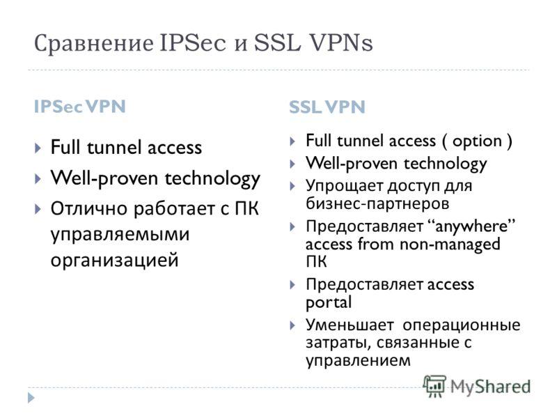 Сравнение IPSec и SSL VPNs IPSec VPN SSL VPN Full tunnel access Well-proven technology Отлично работает с ПК управляемыми организацией Full tunnel access ( option ) Well-proven technology Упрощает доступ для бизнес - партнеров Предоставляет anywhere