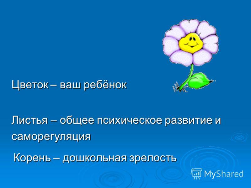 Корень – дошкольная зрелость Листья – общее психическое развитие и саморегуляция Цветок – ваш ребёнок