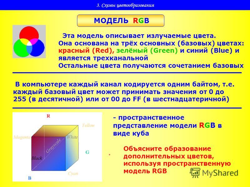 3. Схемы цветообразования МОДЕЛЬ RGB Эта модель описывает излучаемые цвета. Она основана на трёх основных (базовых) цветах: красный (Red), зелёный (Green) и синий (Blue) и является трехканальной Остальные цвета получаются сочетанием базовых В компьют