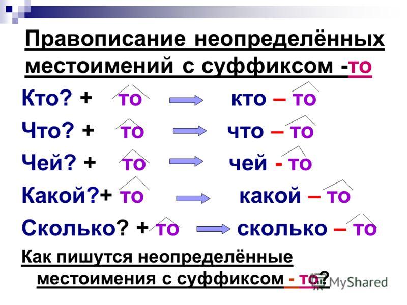 Правописание неопределённых местоимений с суффиксом -то Кто? + то кто – то Что? + то что – то Чей? + то чей - то Какой?+ то какой – то Сколько? + то сколько – то Как пишутся неопределённые местоимения с суффиксом - то?