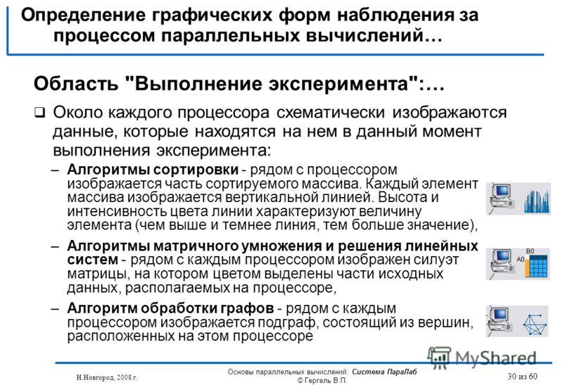Н.Новгород, 2008 г. Основы параллельных вычислений: Система ПараЛаб © Гергель В.П. 30 из 60 Область
