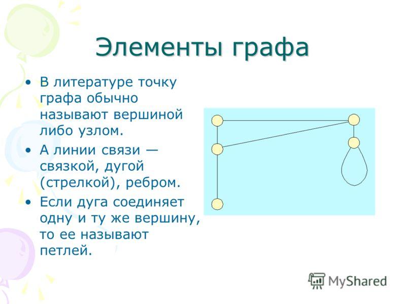 Элементы графа В литературе точку графа обычно называют вершиной либо узлом. А линии связи связкой, дугой (стрелкой), ребром. Если дуга соединяет одну и ту же вершину, то ее называют петлей.