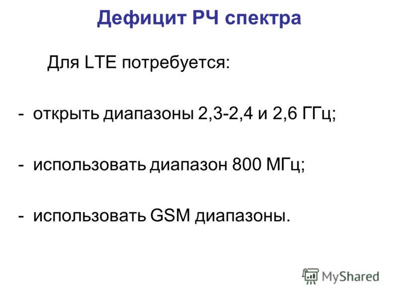 Дефицит РЧ спектра Для LTE потребуется: -открыть диапазоны 2,3-2,4 и 2,6 ГГц; -использовать диапазон 800 МГц; -использовать GSM диапазоны.