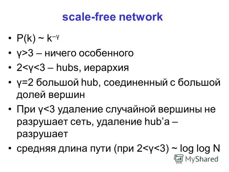 scale-free network P(k) ~ k –γ γ>3 – ничего особенного 2