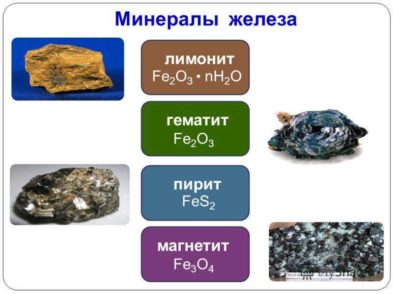 Минералы железа лимонит Fe 2 O 3 nH 2 O гематит Fe 2 O 3 пирит FeS 2 магнетит Fe 3 O 4