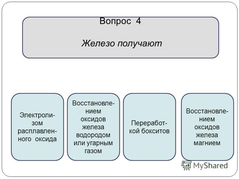 Вопрос 4 Железо получают Восстановле- нием оксидов железа водородом или угарным газом Электроли- зом расплавлен- ного оксида Переработ- кой бокситов Восстановле- нием оксидов железа магнием