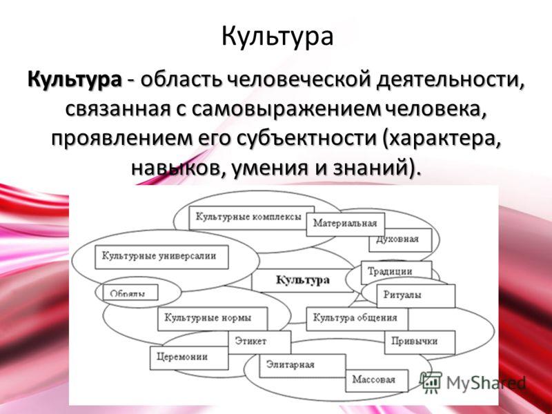 Культура Культура - область человеческой деятельности, связанная с самовыражением человека, проявлением его субъектности (характера, навыков, умения и знаний).