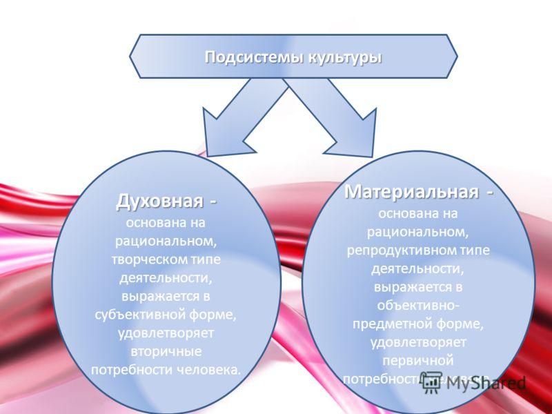 Духовная - Духовная - основана на рациональном, творческом типе деятельности, выражается в субъективной форме, удовлетворяет вторичные потребности человека. Материальная - Материальная - основана на рациональном, репродуктивном типе деятельности, выр