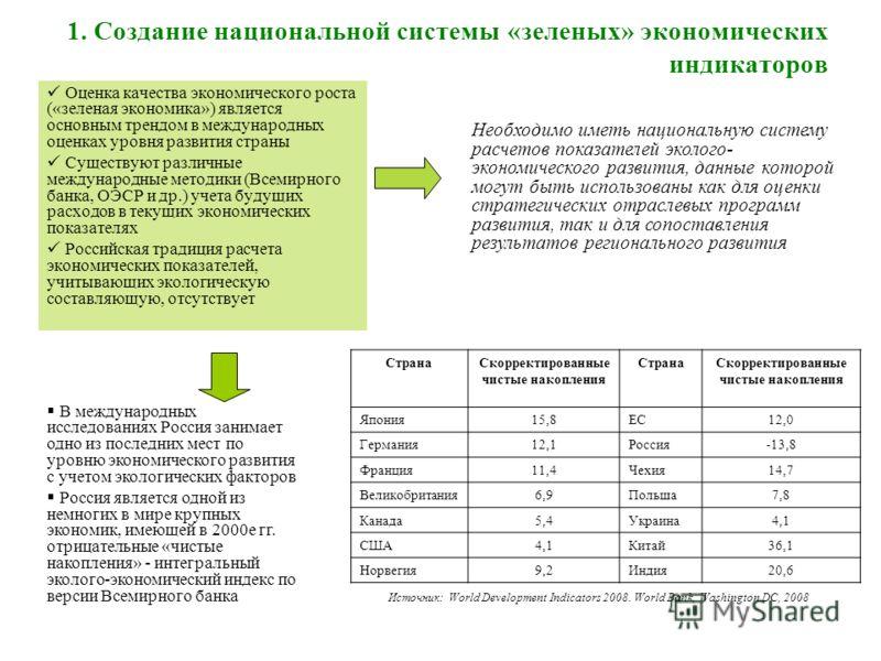 1. Создание национальной системы «зеленых» экономических индикаторов Оценка качества экономического роста («зеленая экономика») является основным трендом в международных оценках уровня развития страны Существуют различные международные методики (Всем