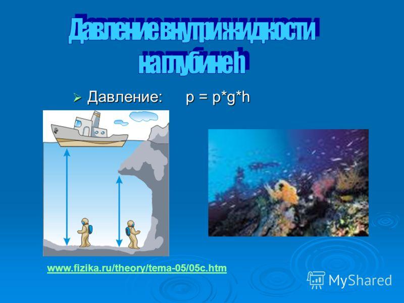 Давление: p = р*g*h Давление: p = р*g*h www.fizika.ru/theory/tema-05/05c.htm