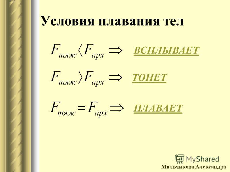 Мальчикова Александра Справка: - плотность жидкости - объем тела Вес жидкости
