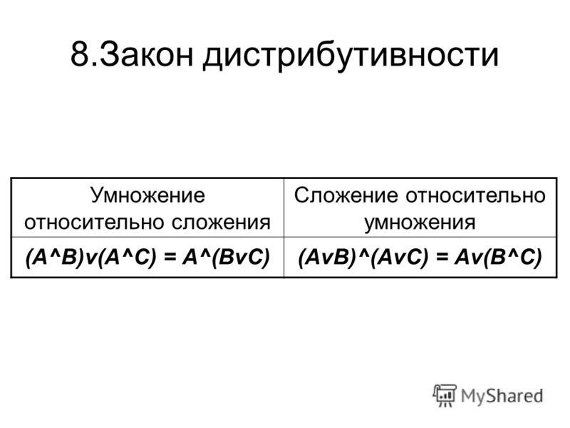 8.Закон дистрибутивности Умножение относительно сложения Сложение относительно умножения (А^В)v(А^С) = А^(ВvС)(АvВ)^(АvС) = Аv(В^С)